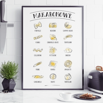 Plakat do kuchni Makarony